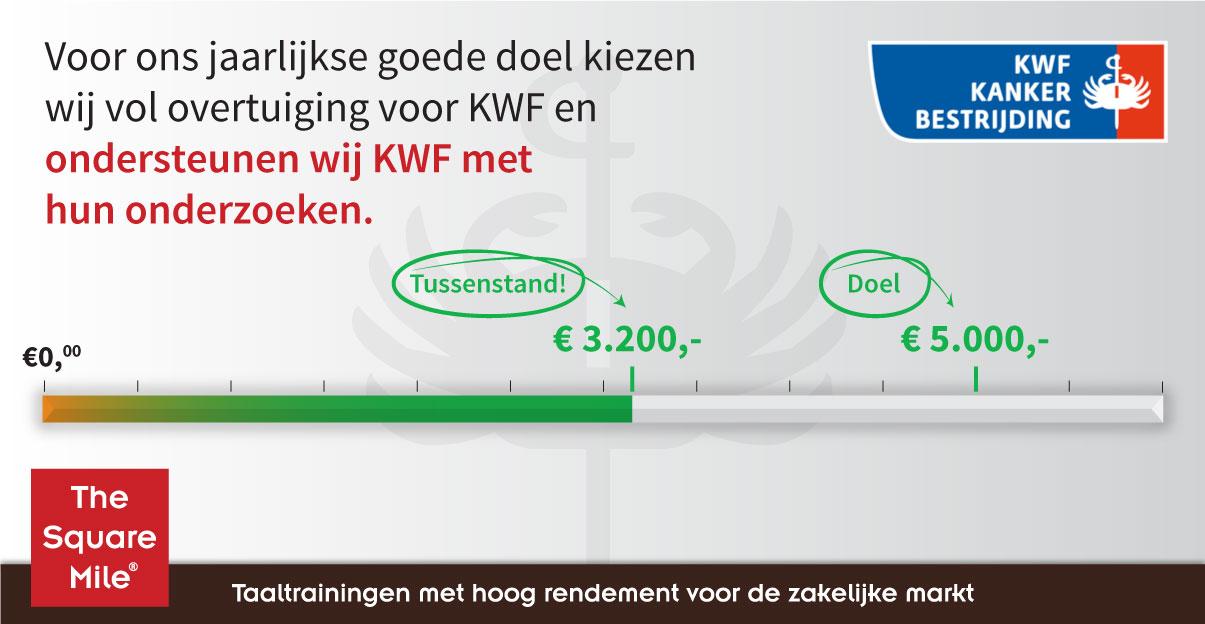 The Square Mile - Tussenstand eindejaarsactie KWF Kankerbestrijding is € 3.200,-
